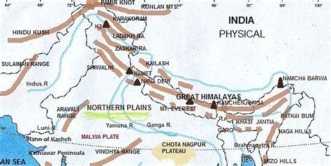 India-Physiography-Northern and Northeastern Mountains